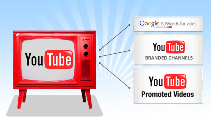 YouTube is the king of social media – officially